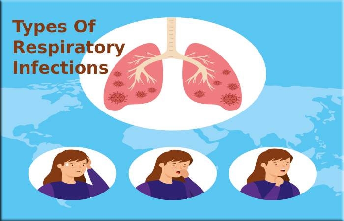 Types Of Respiratory Infections